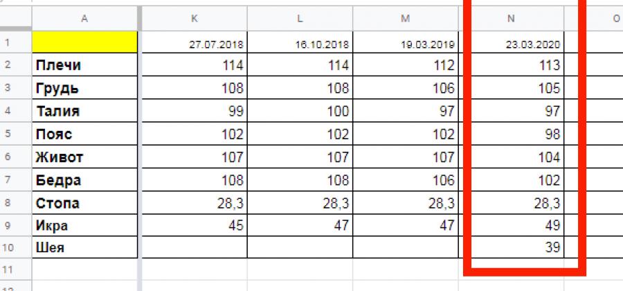 Замеры тела от 23.03.2020